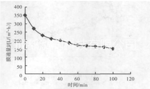乳制品废水处理的预膜处理方案分析