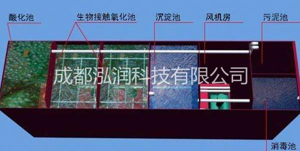 工业污水处理设备促进造纸行业的发展
