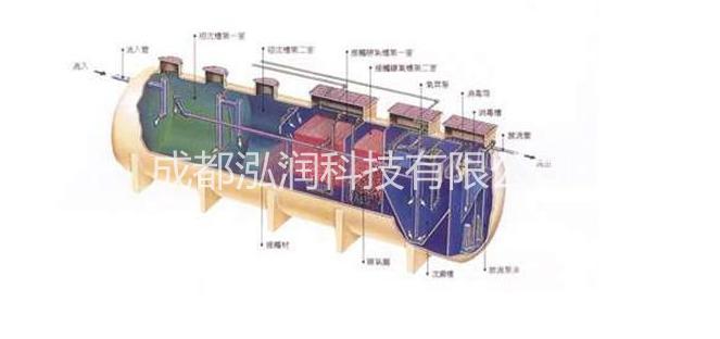 钝化处理行业应用的废水处理设备效果
