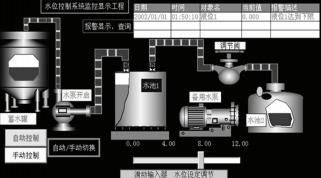 PLC在污水处理设备中的控制效果及运行状态